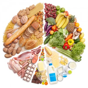баланс здорового питания